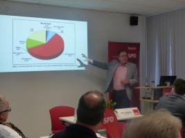 Vortrag von Bürgermeister Jürgen Herzing (SPD)